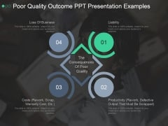 Poor Quality Outcome Ppt PowerPoint Presentation Samples