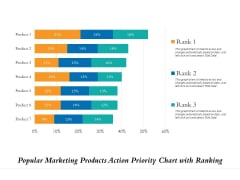 Popular Marketing Products Action Priority Chart With Ranking Ppt PowerPoint Presentation File Demonstration PDF