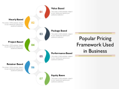 Popular Pricing Framework Used In Business Ppt PowerPoint Presentation Pictures Themes PDF