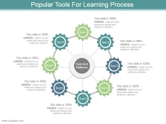 Popular Tools For Learning Process Powerpoint Slide Influencers