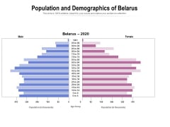 Population And Demographics Of Belarus Ppt PowerPoint Presentation Layouts Structure