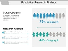 Population Research Findings Ppt PowerPoint Presentation Professional Summary
