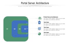 Portal Server Architecture Ppt PowerPoint Presentation Portfolio Clipart Cpb Pdf