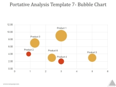 Portative Analysis Template 7 Bubble Chart Ppt PowerPoint Presentation Picture