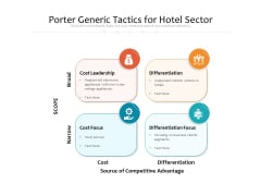 Porter Generic Tactics For Hotel Sector Ppt PowerPoint Presentation Example File PDF