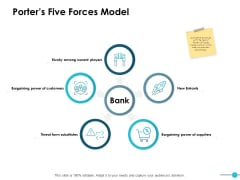 Porter S Five Forces Model Ppt PowerPoint Presentation Inspiration Ideas