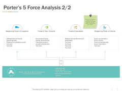 Porters 5 Force Analysis Entrants Ppt PowerPoint Presentation File Model