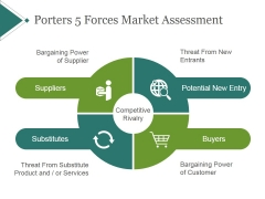 Porters 5 Forces Market Assessment Template 1 Ppt PowerPoint Presentation Influencers