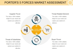 Porters 5 Forces Market Assessment Template 2 Ppt PowerPoint Presentation Show