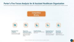 Porters Five Forces Analysis For AI Assisted Healthcare Organization Clipart PDF