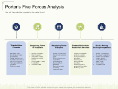 Porters Five Forces Analysis Ppt Gallery Graphics Download PDF