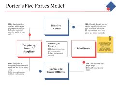 Porters Five Forces Model Ppt PowerPoint Presentation Infographic Template Graphics Design