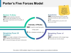 Porters Five Forces Model Ppt Powerpoint Presentation Infographics Background
