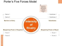 Porters Five Forces Model Ppt PowerPoint Presentation Inspiration Rules