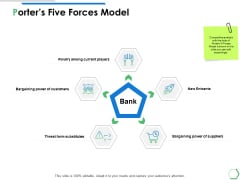 Porters Five Forces Model Ppt PowerPoint Presentation Slides Structure