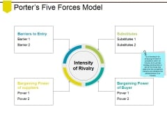 Porters Five Forces Model Ppt PowerPoint Presentation Styles Show