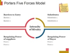 Porters Five Forces Model Ppt PowerPoint Presentation Themes