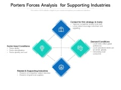 Porters Forces Analysis For Supporting Industries Ppt PowerPoint Presentation File Samples PDF