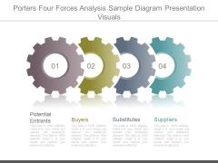Porters Four Forces Analysis Sample Diagram Presentation Visuals