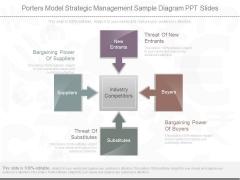 Porters Model Strategic Management Sample Diagram Ppt Slides
