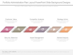 Portfolio Administration Plan Layout Powerpoint Slide Background Designs