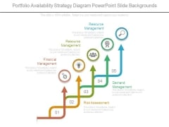 Portfolio Availability Strategy Diagram Powerpoint Slide Backgrounds