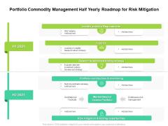 Portfolio Commodity Management Half Yearly Roadmap For Risk Mitigation Professional