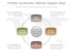 Portfolio Construction Methods Diagram Ideas
