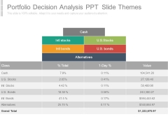 Portfolio Decision Analysis Ppt Slide Themes
