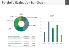 Portfolio Evaluation Bar Graph Ppt Slides