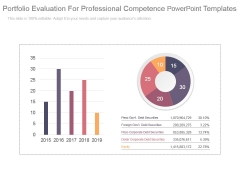 Portfolio Evaluation For Professional Competence Powerpoint Templates