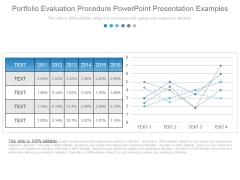 Portfolio Evaluation Procedure Powerpoint Presentation Examples