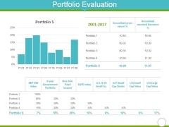 Portfolio Evaluation Template 1 Ppt Powerpoint Presentation Icon Example File