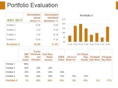 Portfolio Evaluation Template 2 Ppt PowerPoint Presentation Portfolio Slides