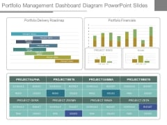 Portfolio Management Dashboard Diagram Powerpoint Slides