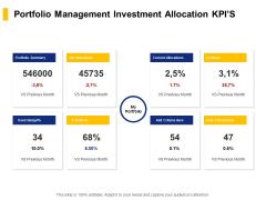 Portfolio Management Investment Allocation KPIS Ppt PowerPoint Presentation Styles Grid