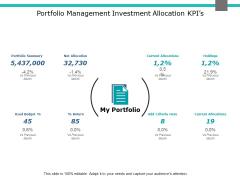 Portfolio Management Investment Allocation Kpis Ppt PowerPoint Presentation Gallery Slide