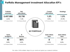 Portfolio Management Investment Allocation Kpis Ppt PowerPoint Presentation Icon Show