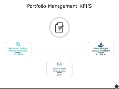 Portfolio Management Kpis Ppt PowerPoint Presentation Summary Portfolio
