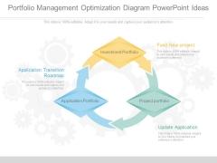 Portfolio Management Optimization Diagram Powerpoint Ideas