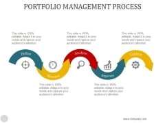 Portfolio Management Process Ppt PowerPoint Presentation Sample