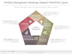 Portfolio Management Roadmap Diagram Powerpoint Layout