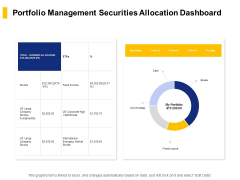 Portfolio Management Securities Allocation Dashboard Ppt PowerPoint Presentation Model Inspiration