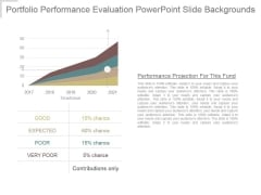 Portfolio Performance Evaluation Powerpoint Slide Backgrounds