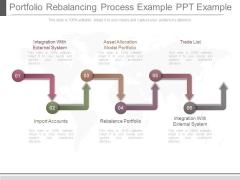 Portfolio Rebalancing Process Example Ppt Example
