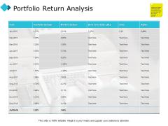 Portfolio Return Analysis Market Return Ppt PowerPoint Presentation Inspiration Graphics Example
