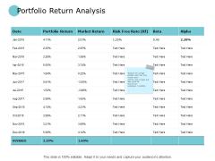 Portfolio Return Analysis Marketing Ppt PowerPoint Presentation Outline Topics