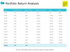 Portfolio Return Analysis Ppt PowerPoint Presentation File Show
