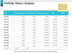 Portfolio Return Analysis Ppt PowerPoint Presentation Portfolio Mockup