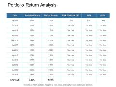 Portfolio Return Analysis Ppt PowerPoint Presentation Show Smartart